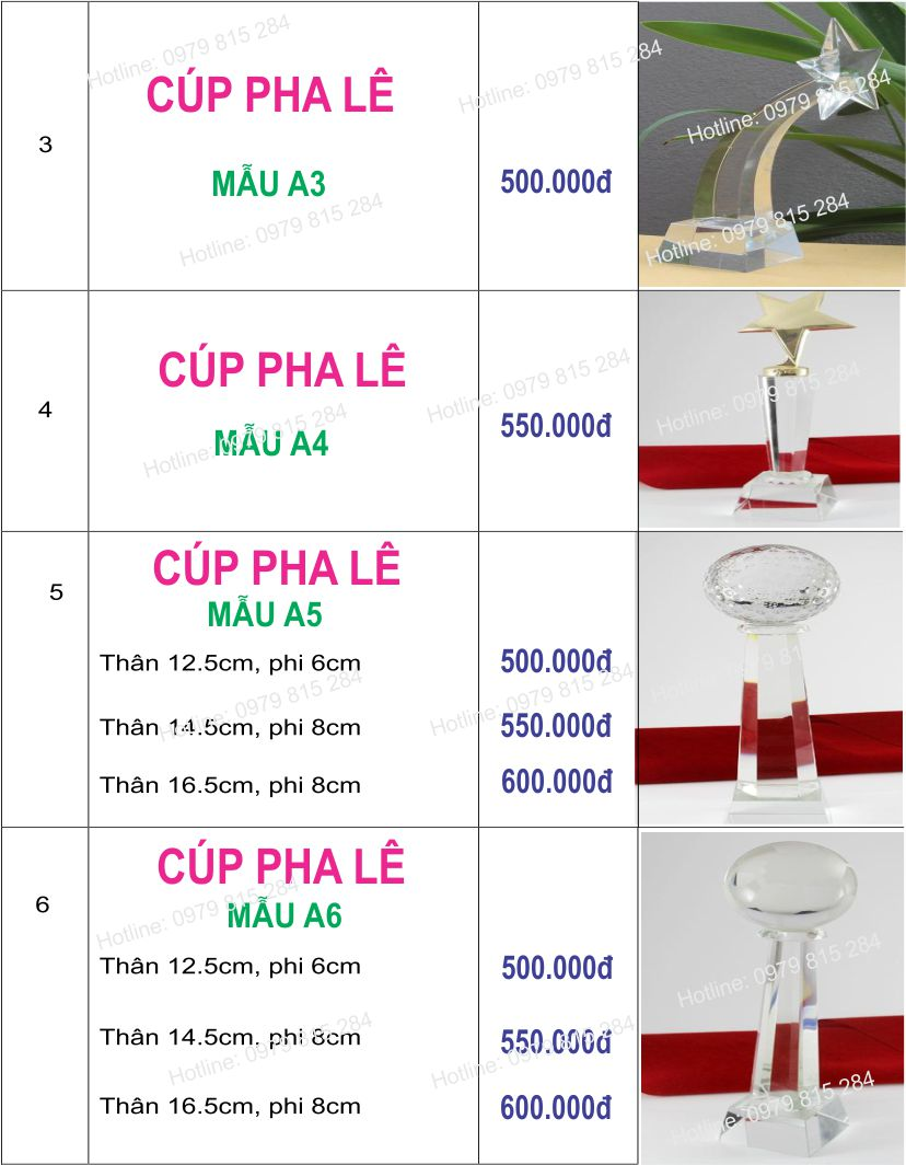 cupphale